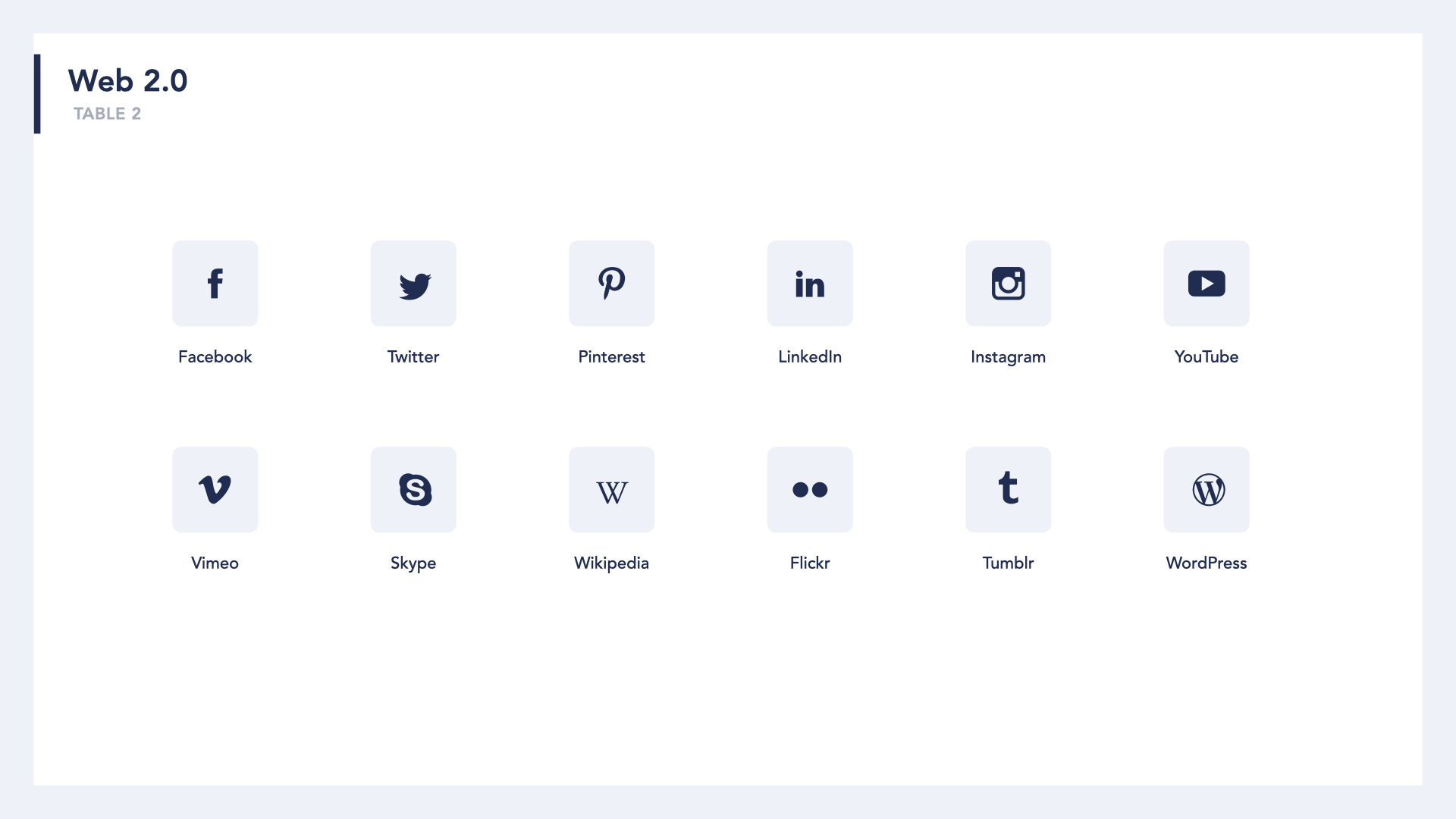 mash-up of Web 2.0 app logos, include at minimum Facebook, Twitter, Pinterest, and other social media platforms