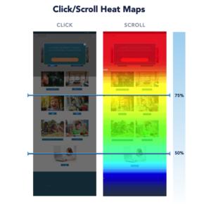 Click/Scroll Heat Maps