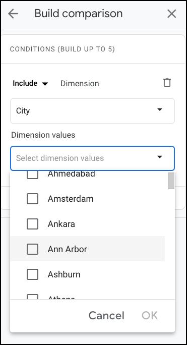 Google Analytics - Build comparison