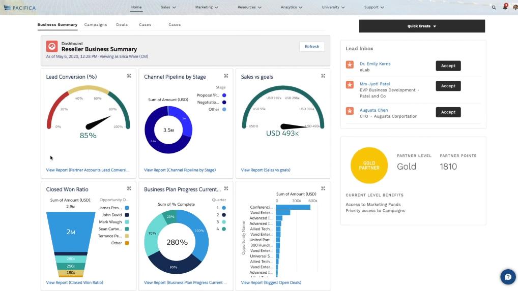 Pacifica Dashboard in Salesforce